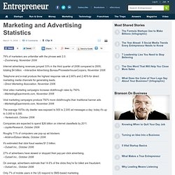 Marketing, Small business - Marketing and Advertising Statistics