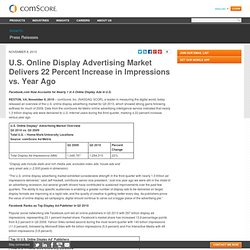 U.S. Online Display Advertising Market Delivers 22 Percent Increase in Impressions vs. Year Ago