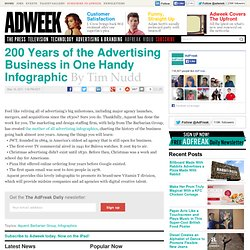 200 Years of the Advertising Business in One Handy Infographic