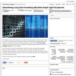 Advertising Long Term Investing with Data Graph Light Sculptures