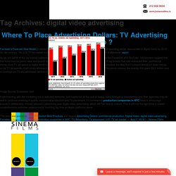 digital video advertising Archives - Video Production Companies NYC