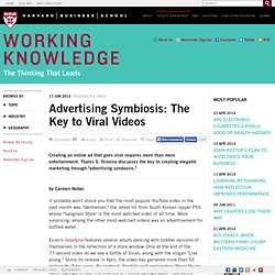 Advertising Symbiosis: The Key to Viral Videos