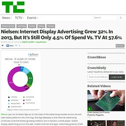 Nielsen: Internet Advertising Grew 32% In 2013, But It's Still Only 4.5% Of Spend Vs. TV At 57.6%