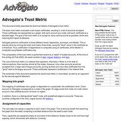 Trust Metric