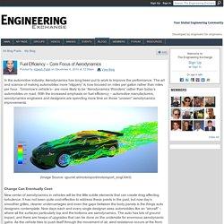 Fuel Efficiency – Core Focus of Aerodynamics - The Engineering Exchange