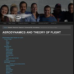 Aerodynamics and Theory of Flight, Forces of Flight, Lift, Weight, Thrust, Drag, Generating Lift, Airfloils, Angle of Attack, Parasitic Drag, Induced Drag, Groiund Effect, Boundary Layer, Stalls, Factors Affecting Aircraft Stalls, Spins, Aircraft Lift and