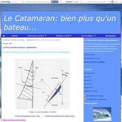 La force aérodynamique; application - Le Catamaran: bien plus qu'un bateau...