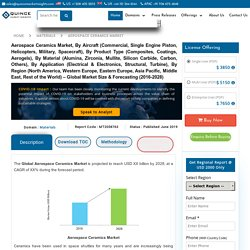 Aerospace Ceramics Market Report - Industry Size, Share, Forecast 2028