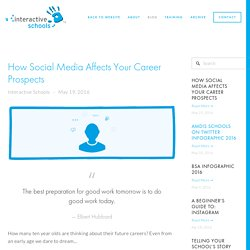 How Social Media Affects Your Career Prospects — Interactive Schools