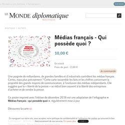 Affiche Médias Français Qui possède quoi ? (Monde diplo, maj nov. 2020)