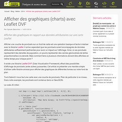 Afficher des graphiques (charts) avec Leaflet DVF — Makina Corpus