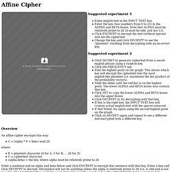 Affine Cipher Applet