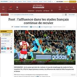 Foot: l'affluence dans les stades français continue de reculer