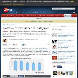 L'affolante croissance d'Instagram