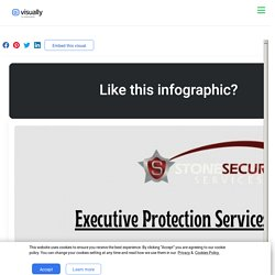 Affordable Executive Protection Services in New York, Miami and Los Angeles