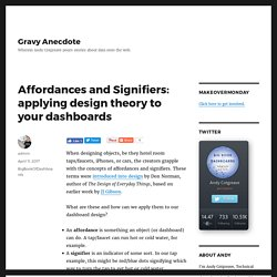Affordances and Signifiers: applying design theory to your dashboards – Gravy Anecdote