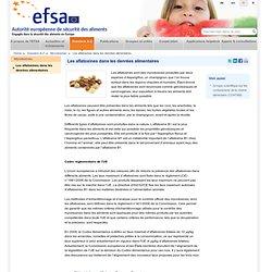 EFSA 01/07/09 Les aflatoxines dans les denrées alimentaires