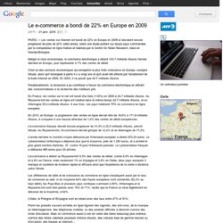 Le e-commerce a bondi de 22% en Europe en 2009
