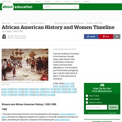 African American History and Women Timeline