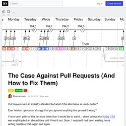 The Case Against Pull Requests (And How to Fix Them) - DEV Community