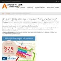 Canal SEO /SEM – Agencia Google Adwords + SEO ¿Cuanto gastan las empresas en Google Adwords?Canal SEO /SEM - Agencia Google Adwords + SEO
