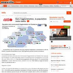 Dans l'agglomération, la population reste stable - Cholet.maville.com