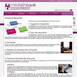 Circuit du document - Médiathèque de la Communauté d'Agglomération Sarreguemines Confluences