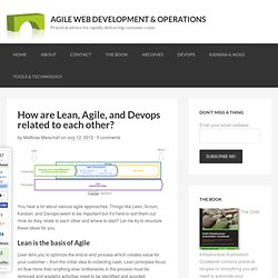 How are Lean, Agile, and Devops related to each other?