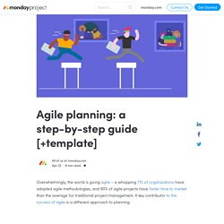 Agile Planning: Step-by-Step Guide + Template