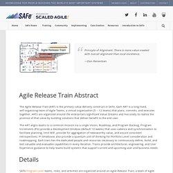Agile Release Train – Scaled Agile Framework
