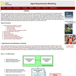 Agile Requirements Modeling