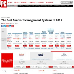 Agiloft: The Best Contract Management Systems of 2015