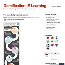Gamification, E-Learning