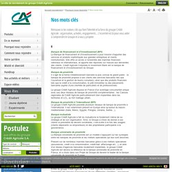 Nos mots clés - Crédit Agricole - recrutement dans les métiers de la banque, finance et assurance