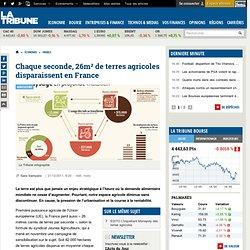 Chaque seconde, 26m² de terres agricoles disparaissent en France
