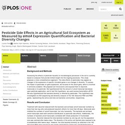 PLOS 04/05/15 Pesticide Side Effects in an Agricultural Soil Ecosystem as Measured by amoA Expression Quantification and Bacterial Diversity Changes