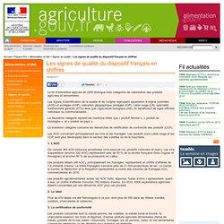 Les signes de qualité du dispositif français en chiffres