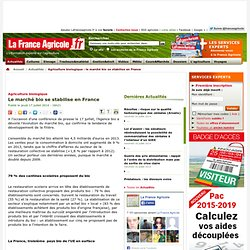 Agriculture biologique : le marché bio se stabilise en France