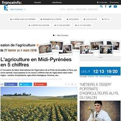 FRANCE 3 MIDI PYRENEES 19/02/14 L'agriculture en Midi-Pyrénées en 5 chiffres.