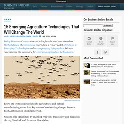 15 Emerging Agriculture Technologies That Will Change The World