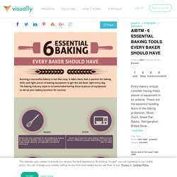 AIBTM - 6 ESSENTIAL BAKING TOOLS EVERY BAKER SHOULD HAVE