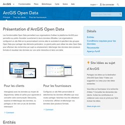 Aide ArcGIS Open Data