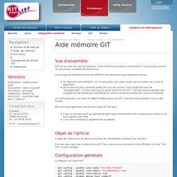 Aide mémoire GIT