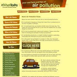 Air pollution facts and tips for kids