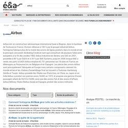 Airbus - études de cas, thèses, mémoires, études de marché