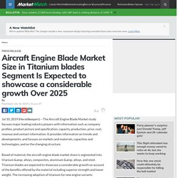 Aircraft Engine Blade Market Size in Titanium blades Segment Is Expected to showcase a considerable growth Over 2025