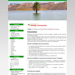 Ait Chaker » SPARQL: Introduction