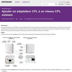 Ajouter un adaptateur CPL à un réseau CPL existant.