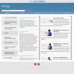 AK Lectures - Biology