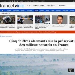 Cinq chiffres alarmants sur la préservation des milieux naturels en France